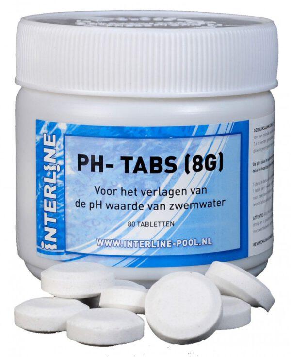 Interline pH-min tabs 80 tabletten 52781312